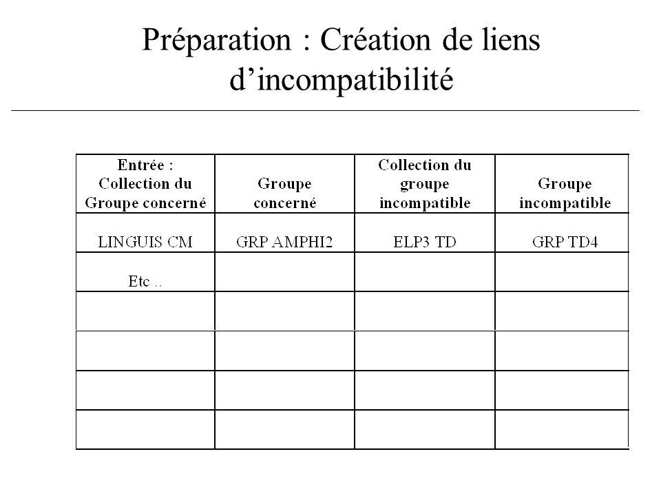 Préparation : Création de liens dincompatibilité