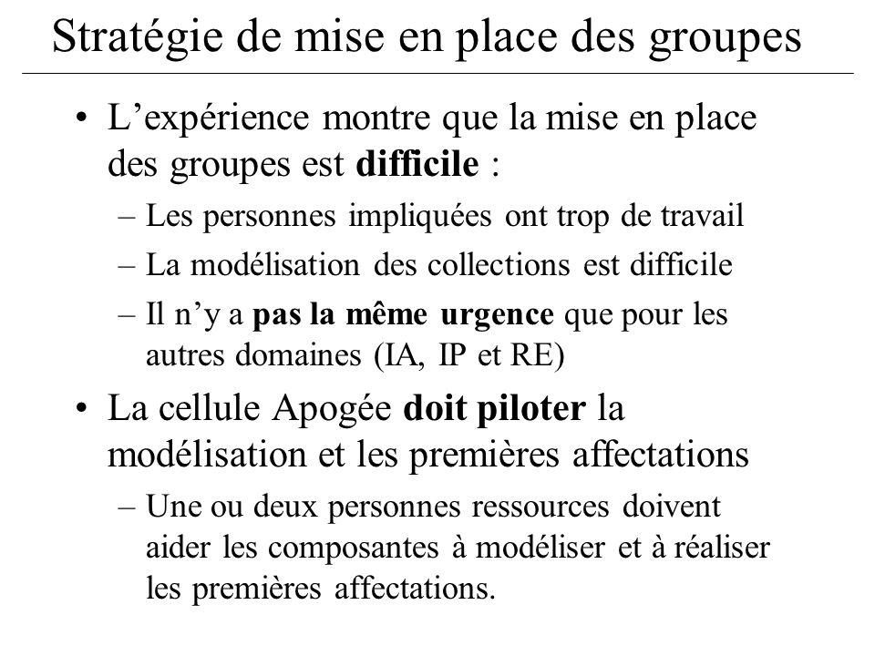 Stratégie de mise en place des groupes Lexpérience montre que la mise en place des groupes est difficile : –Les personnes impliquées ont trop de trava