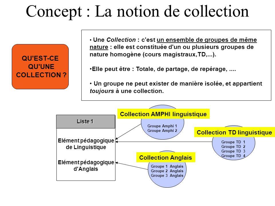 Concept : La notion de collection QU'EST-CE QU'UNE COLLECTION ? Une Collection : c'est un ensemble de groupes de même nature : elle est constituée d'u