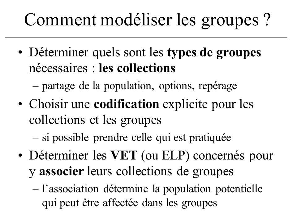 Comment modéliser les groupes ? Déterminer quels sont les types de groupes nécessaires : les collections –partage de la population, options, repérage