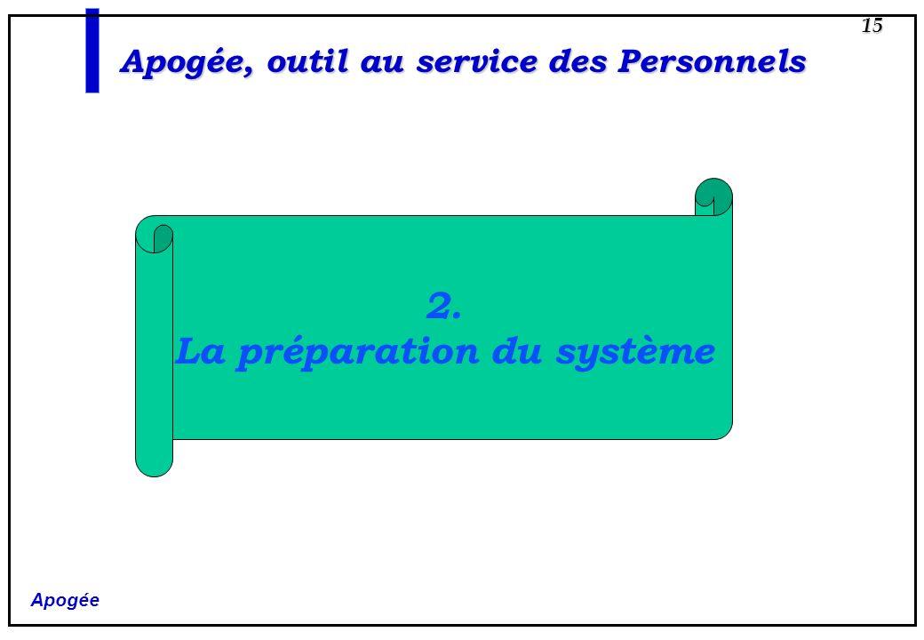 Apogée 15 2. La préparation du système Apogée, outil au service des Personnels