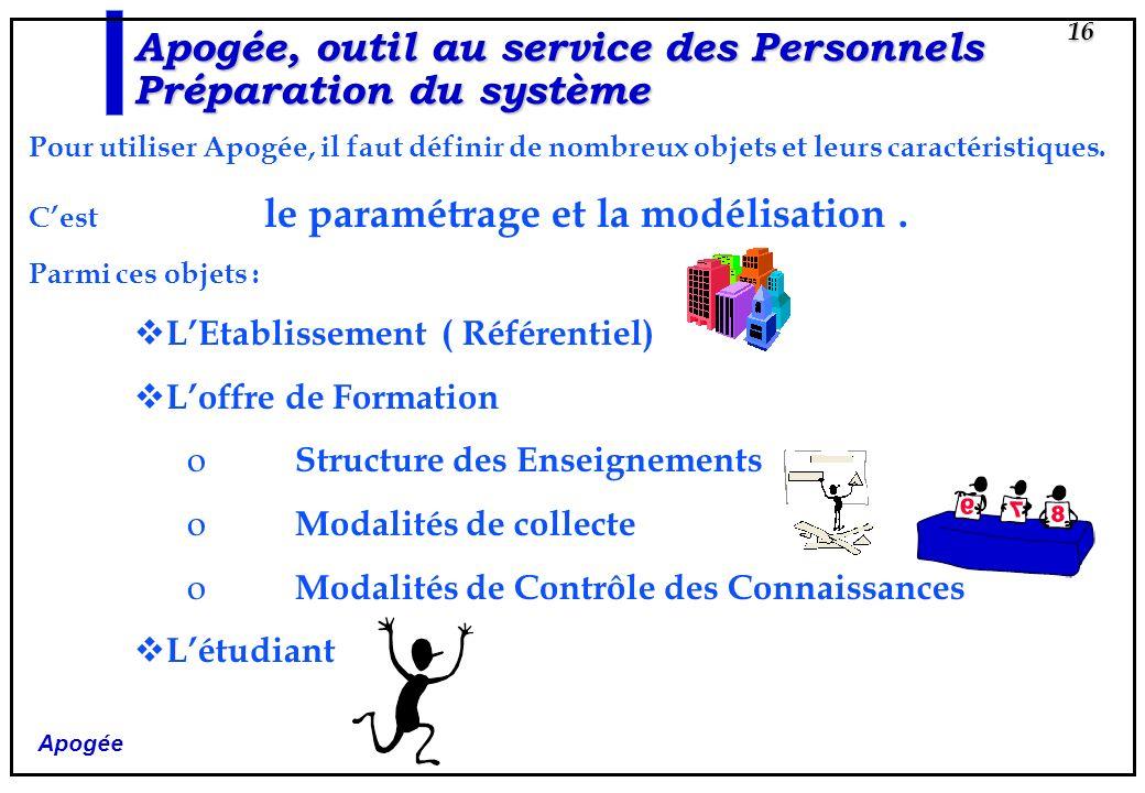 Apogée 16 Apogée, outil au service des Personnels Préparation du système Pour utiliser Apogée, il faut définir de nombreux objets et leurs caractérist