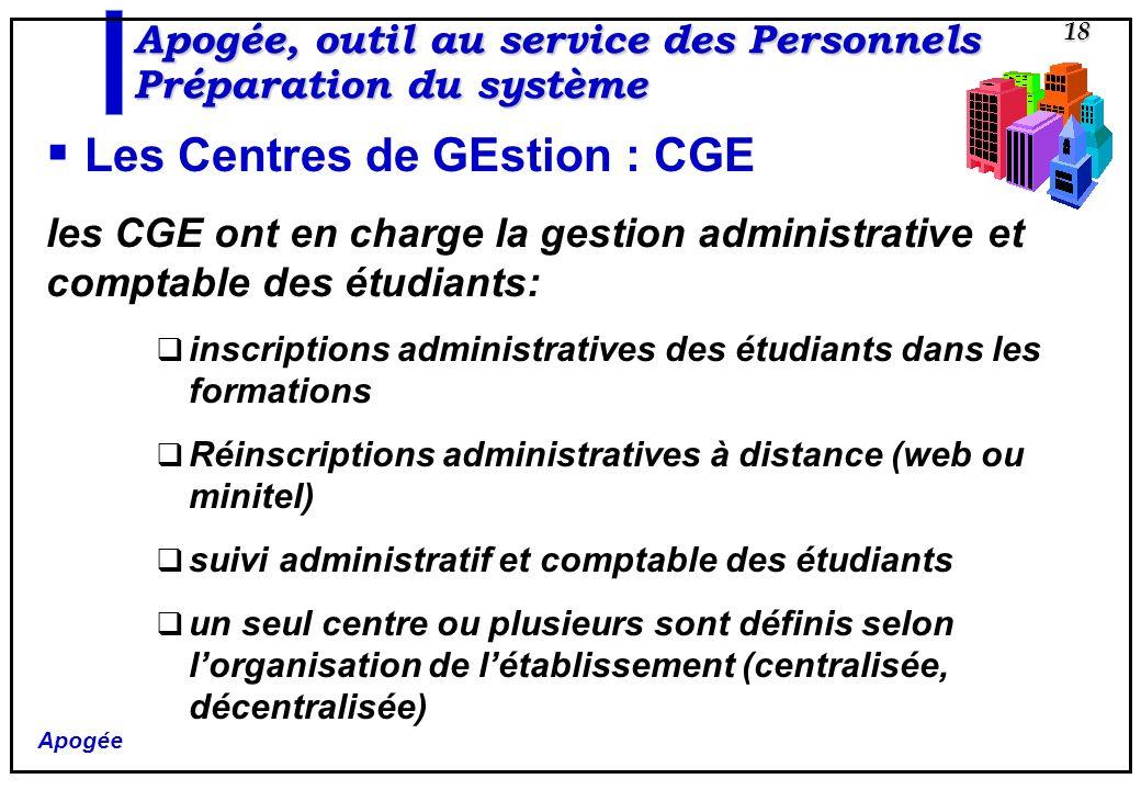 Apogée 18 Les Centres de GEstion : CGE les CGE ont en charge la gestion administrative et comptable des étudiants: inscriptions administratives des ét