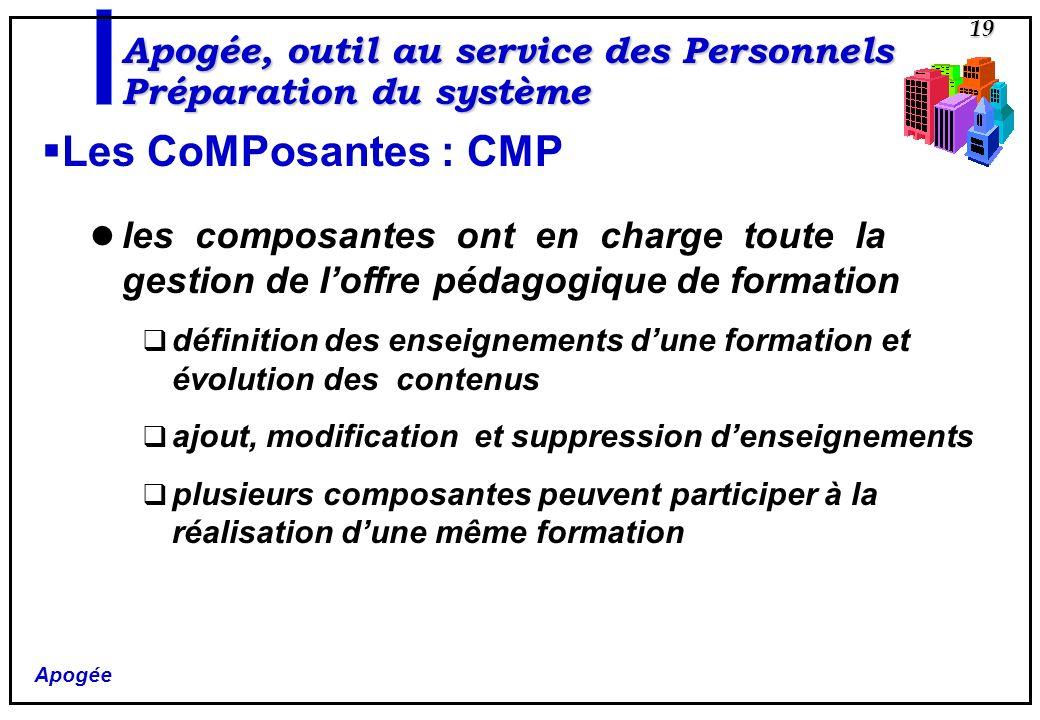 Apogée 19 Les CoMPosantes : CMP les composantes ont en charge toute la gestion de loffre pédagogique de formation définition des enseignements dune fo