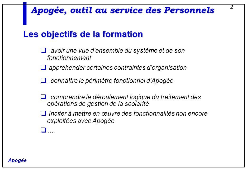 Apogée 2 Apogée, outil au service des Personnels es objectifs de la formation Les objectifs de la formation avoir une vue densemble du système et de s