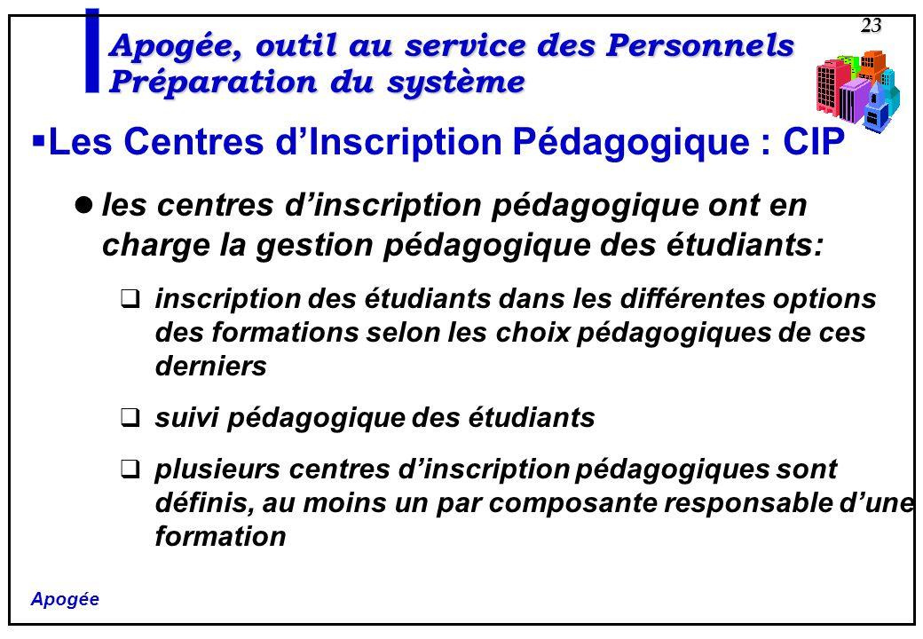 Apogée 23 Les Centres dInscription Pédagogique : CIP les centres dinscription pédagogique ont en charge la gestion pédagogique des étudiants: inscript