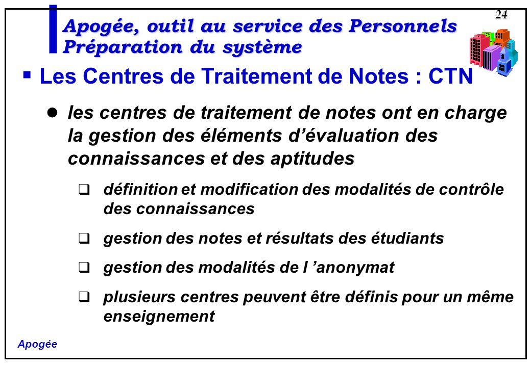 Apogée 24 Les Centres de Traitement de Notes : CTN les centres de traitement de notes ont en charge la gestion des éléments dévaluation des connaissan