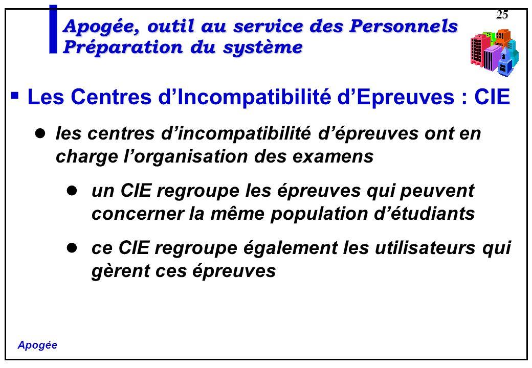 Apogée 25 Les Centres dIncompatibilité dEpreuves : CIE les centres dincompatibilité dépreuves ont en charge lorganisation des examens un CIE regroupe