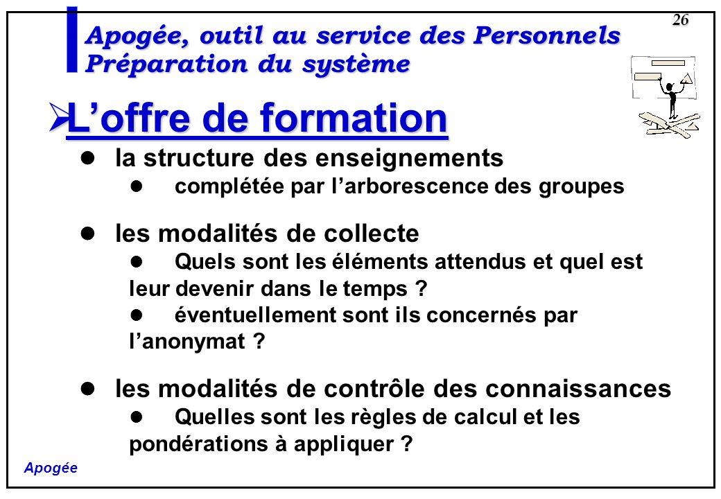 Apogée 26 Loffre de formation Loffre de formation la structure des enseignements complétée par larborescence des groupes les modalités de collecte Que