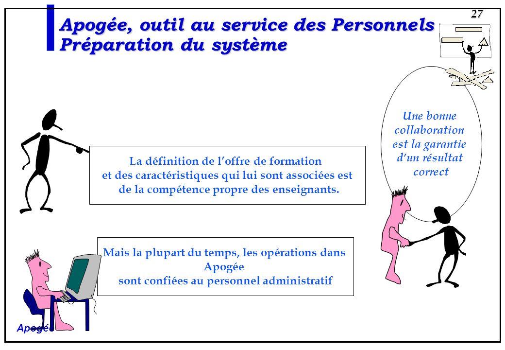 Apogée 27 Apogée, outil au service des Personnels Préparation du système La définition de loffre de formation et des caractéristiques qui lui sont ass