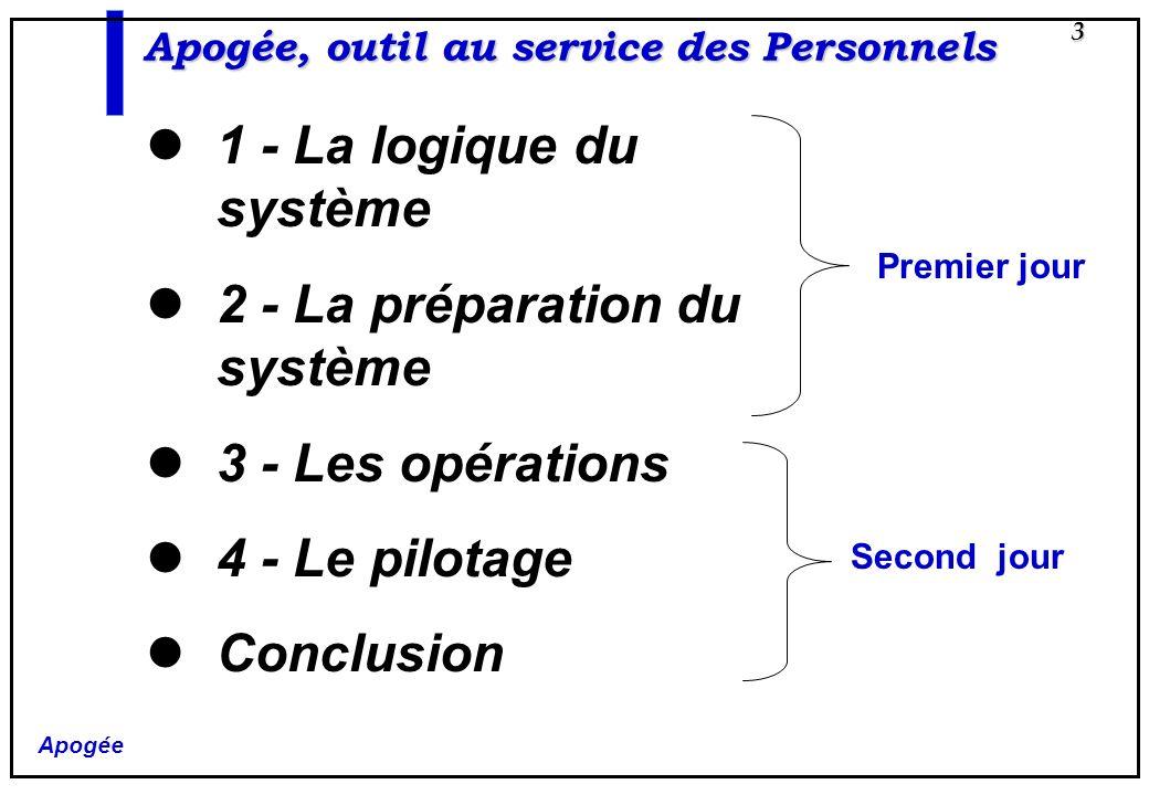 Apogée 3 1 - La logique du système 2 - La préparation du système 3 - Les opérations 4 - Le pilotage Conclusion Apogée, outil au service des Personnels