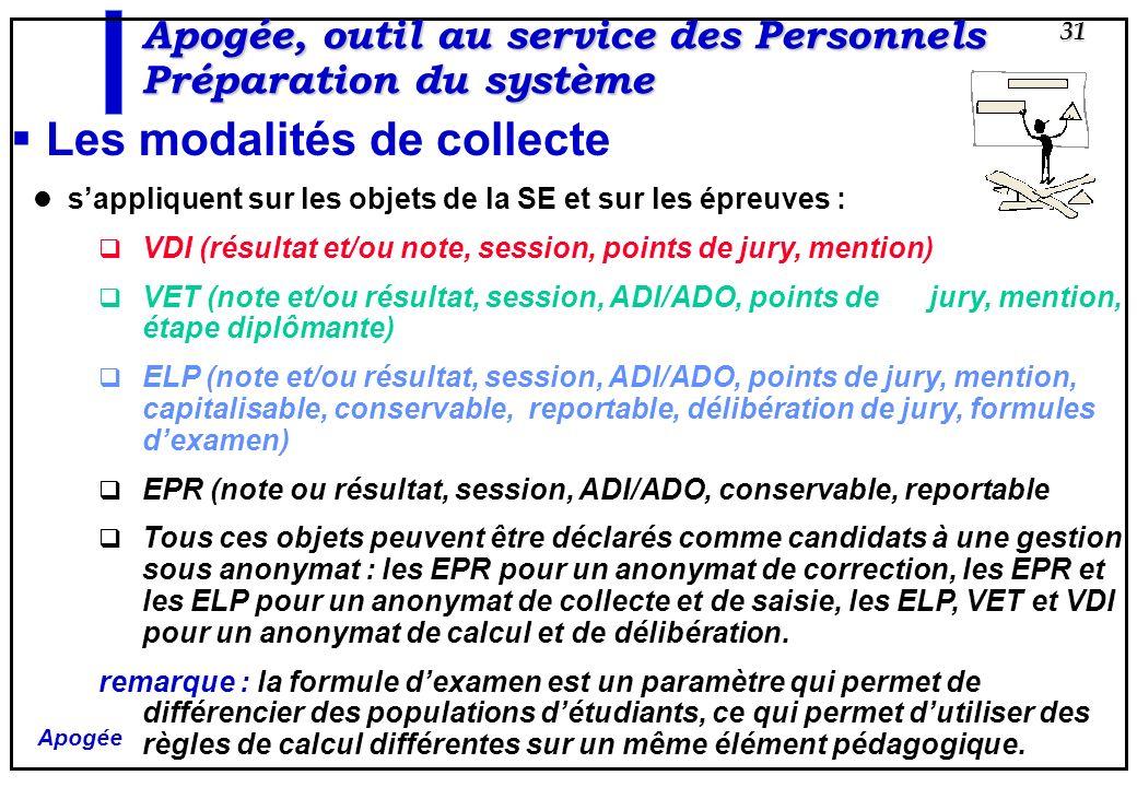 Apogée 31 Apogée, outil au service des Personnels Préparation du système Les modalités de collecte sappliquent sur les objets de la SE et sur les épre