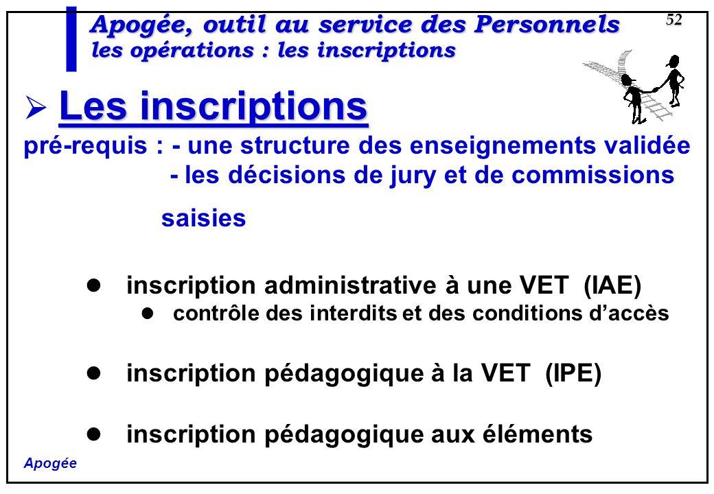 Apogée 52 Apogée, outil au service des Personnels les opérations : les inscriptions Les inscriptions pré-requis : - une structure des enseignements va