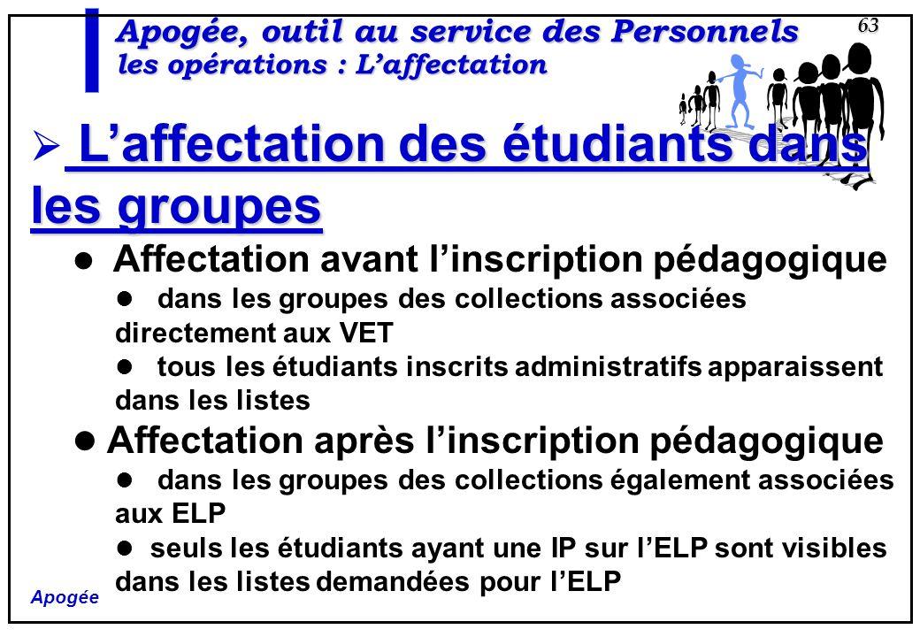 Apogée 63 Apogée, outil au service des Personnels les opérations : Laffectation Laffectation des étudiants dans les groupes Laffectation des étudiants