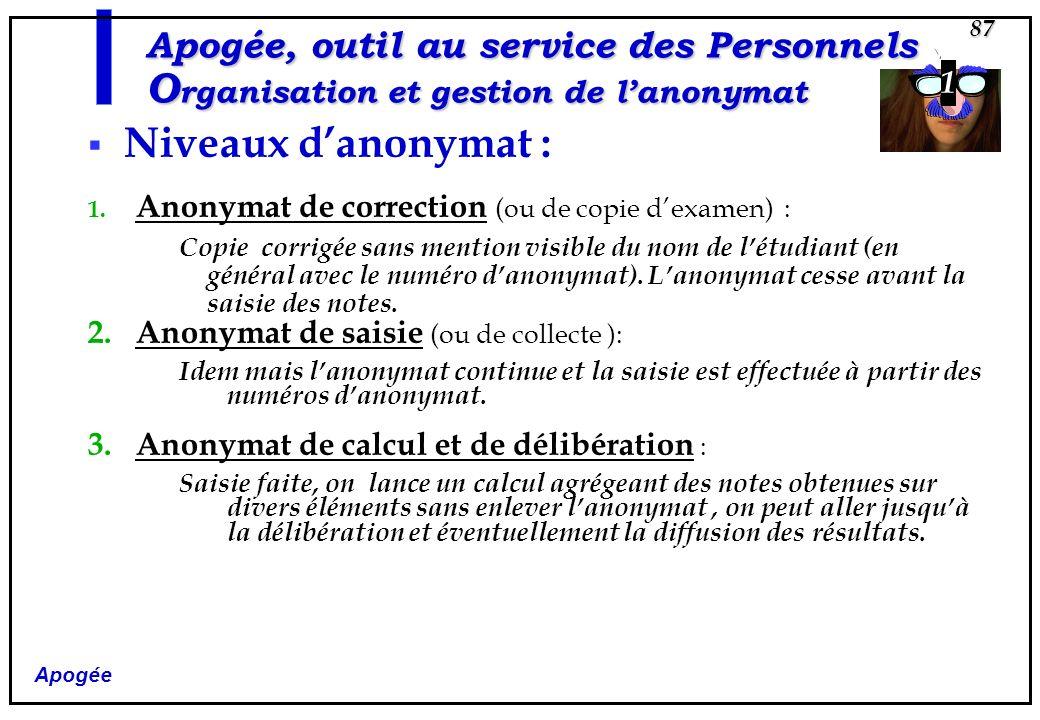 Apogée 87 Niveaux danonymat : 1. Anonymat de correction (ou de copie dexamen) : Copie corrigée sans mention visible du nom de létudiant (en général av