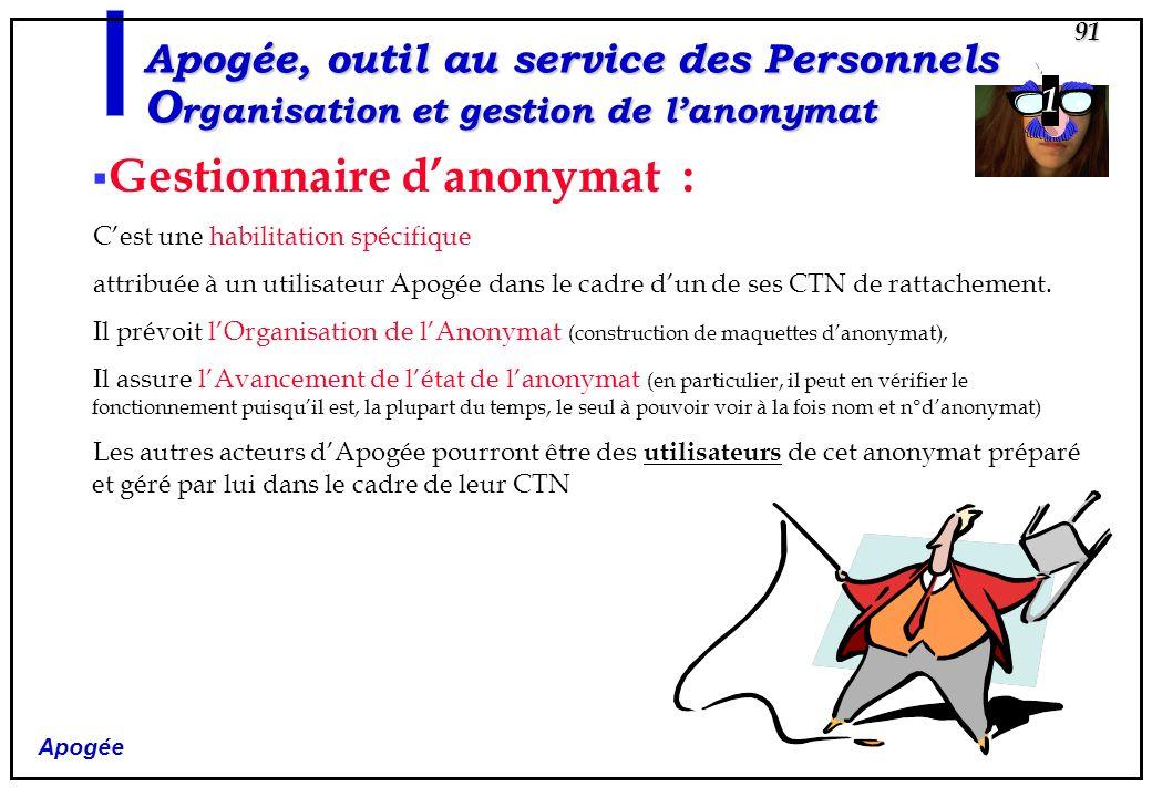 Apogée 91 Gestionnaire danonymat : Cest une habilitation spécifique attribuée à un utilisateur Apogée dans le cadre dun de ses CTN de rattachement. Il