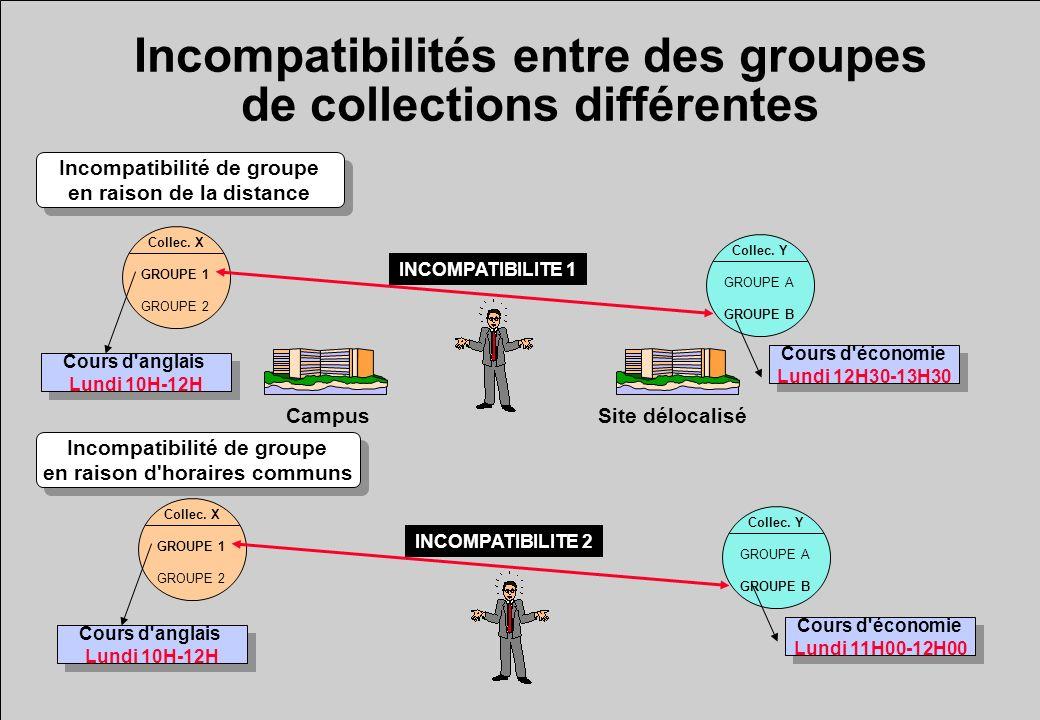 Incompatibilités entre des groupes de collections différentes Collec.