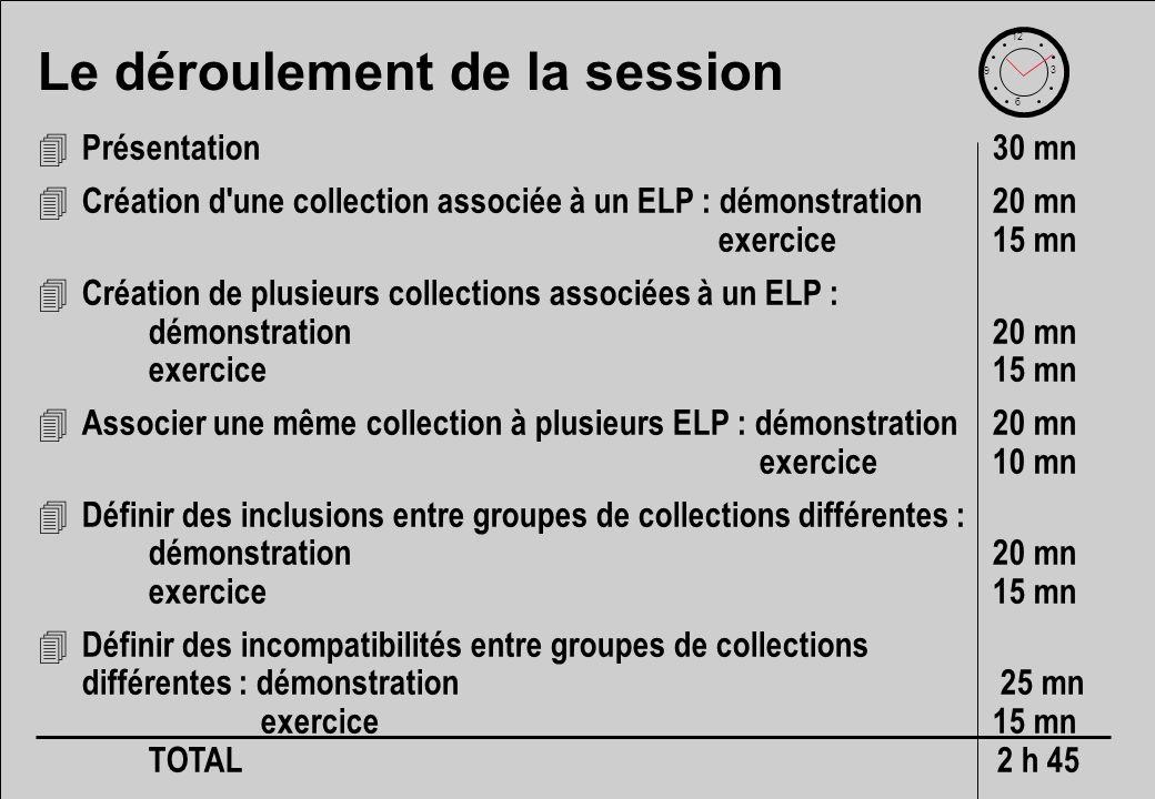 Le déroulement de la session 12 6 3 9 4 Présentation30 mn 4 Création d une collection associée à un ELP : démonstration20 mn exercice15 mn 4 Création de plusieurs collections associées à un ELP : démonstration20 mn exercice15 mn 4 Associer une même collection à plusieurs ELP : démonstration20 mn exercice10 mn 4 Définir des inclusions entre groupes de collections différentes : démonstration20 mn exercice15 mn 4 Définir des incompatibilités entre groupes de collections différentes : démonstration 25 mn exercice15 mn TOTAL2 h 45