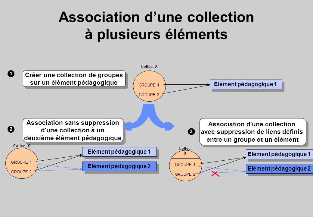 Association dune collection à plusieurs VET Collec.