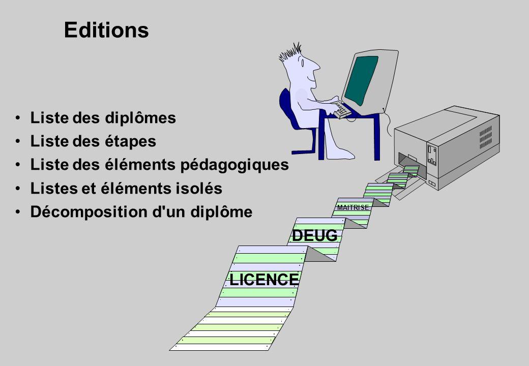 Editions DEUG LICENCE MAITRISE Liste des diplômes Liste des étapes Liste des éléments pédagogiques Listes et éléments isolés Décomposition d'un diplôm