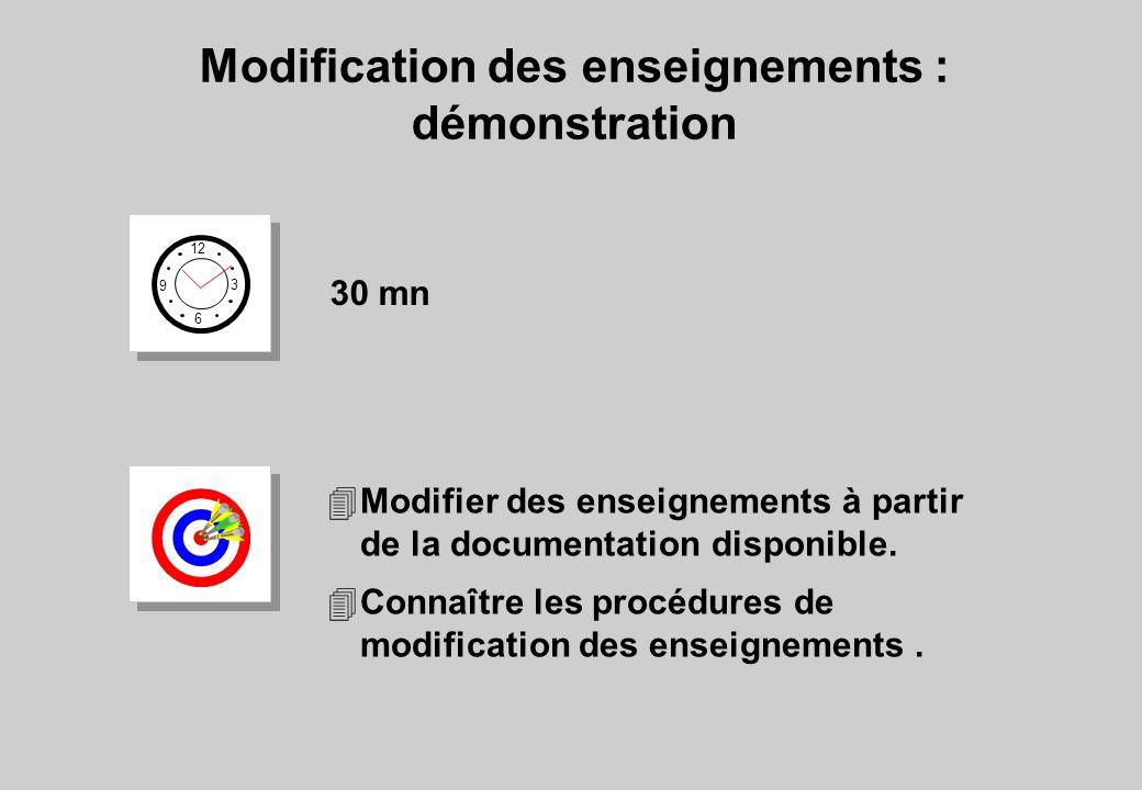4Modifier des enseignements à partir de la documentation disponible. 4Connaître les procédures de modification des enseignements. Modification des ens