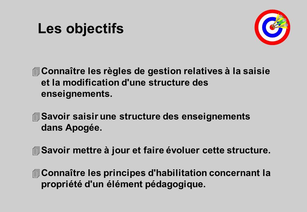 Les objectifs 4Connaître les règles de gestion relatives à la saisie et la modification d'une structure des enseignements. 4Savoir saisir une structur