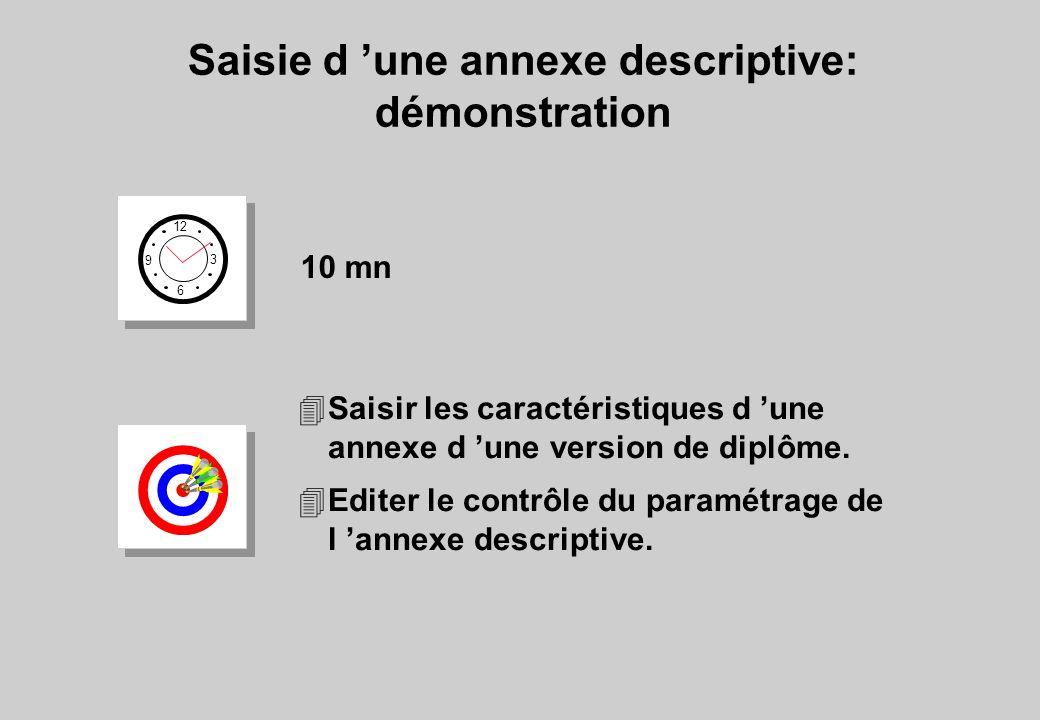 4Saisir les caractéristiques d une annexe d une version de diplôme. 4Editer le contrôle du paramétrage de l annexe descriptive. Saisie d une annexe de