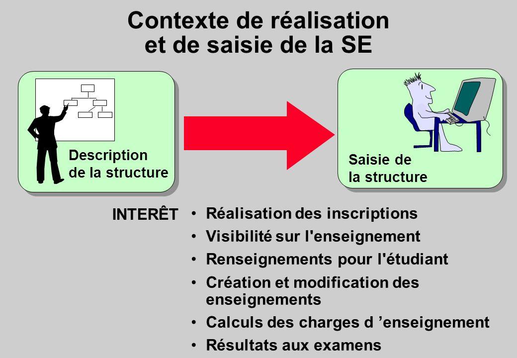 Les impacts de la SE Trois types d impact IMPACT SYSTEMATIQUE SUR LES INSCRIPTIONS IMPACT SYSTEMATIQUE SUR LES INSCRIPTIONS IMPACT PARAMETRABLE IMPACTS SUR MCC et RE Saisie des caractéristiques dans la Structure des Enseignements