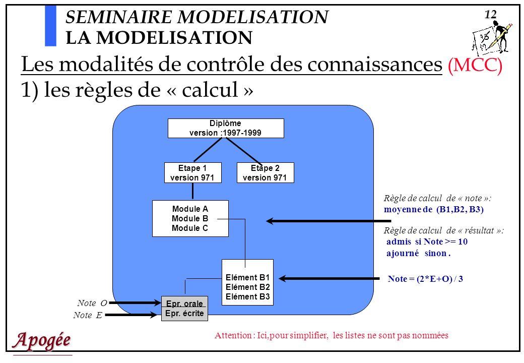 Apogée12 Les modalités de contrôle des connaissances (MCC) 1) les règles de « calcul » Epr.