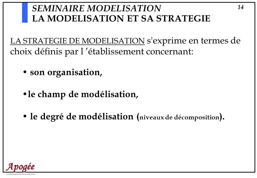 Apogée14 SEMINAIRE MODELISATION LA MODELISATION ET SA STRATEGIE LA STRATEGIE DE MODELISATION s exprime en termes de choix définis par l établissement concernant: son organisation, le champ de modélisation, le degré de modélisation ( niveaux de décomposition ).