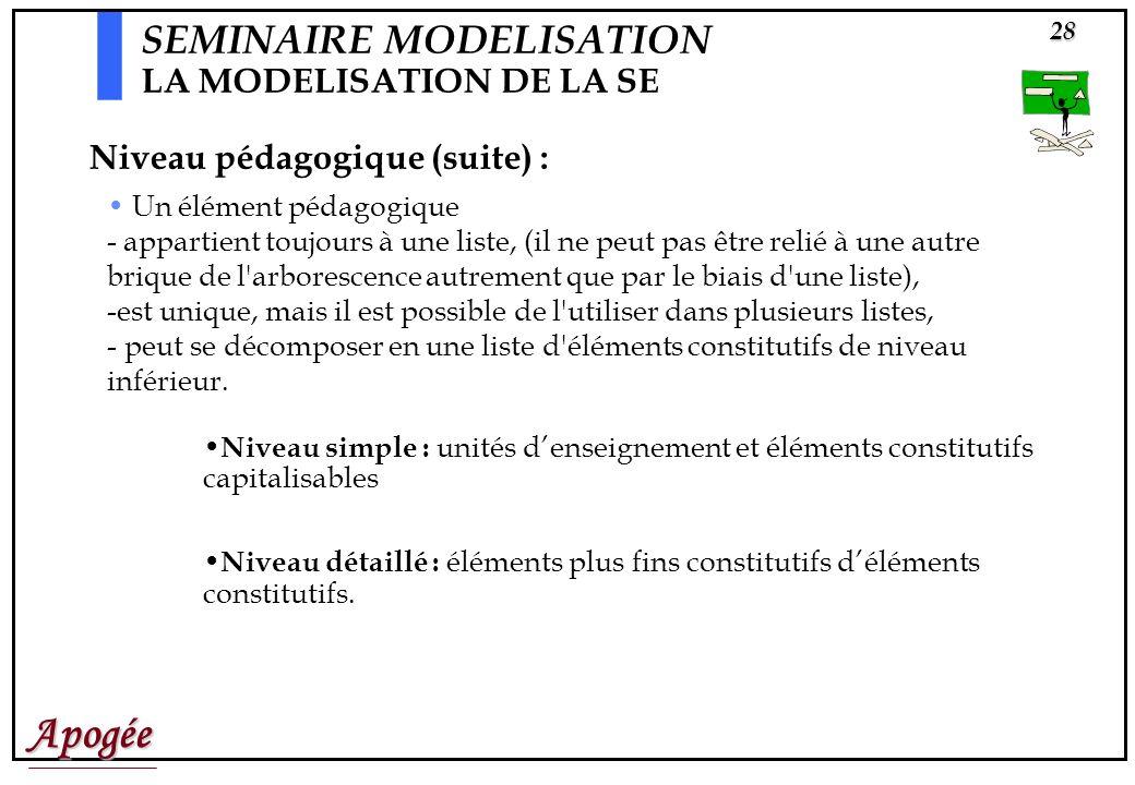 Apogée28 Niveau simple : unités denseignement et éléments constitutifs capitalisables Niveau détaillé : éléments plus fins constitutifs déléments constitutifs.