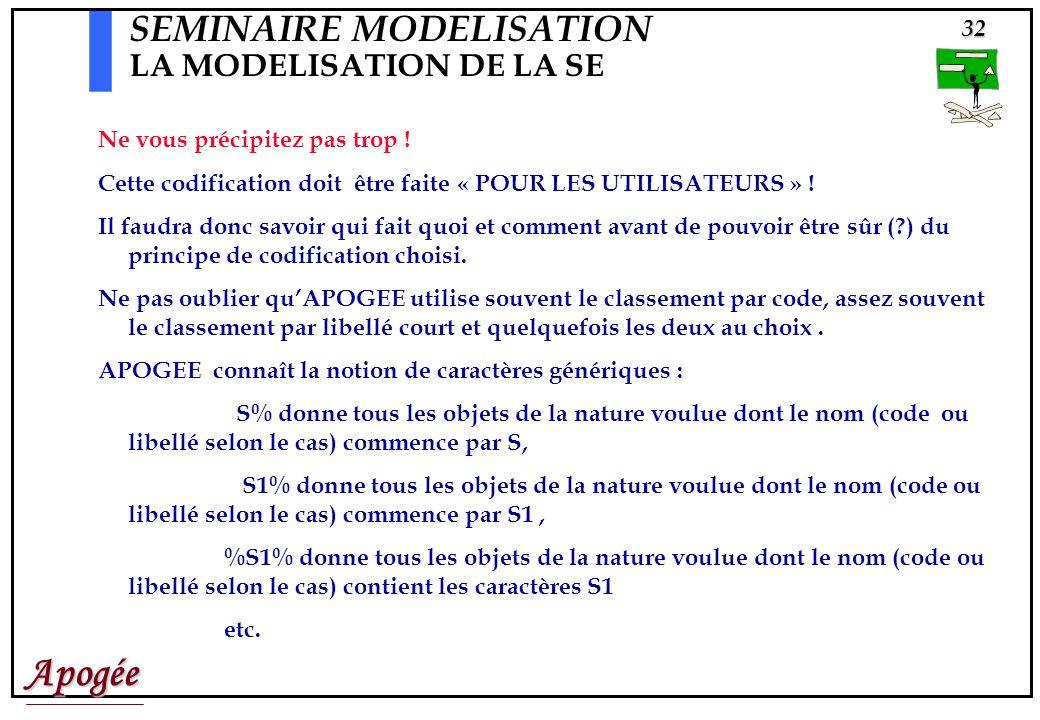 Apogée32 SEMINAIRE MODELISATION LA MODELISATION DE LA SE Ne vous précipitez pas trop .