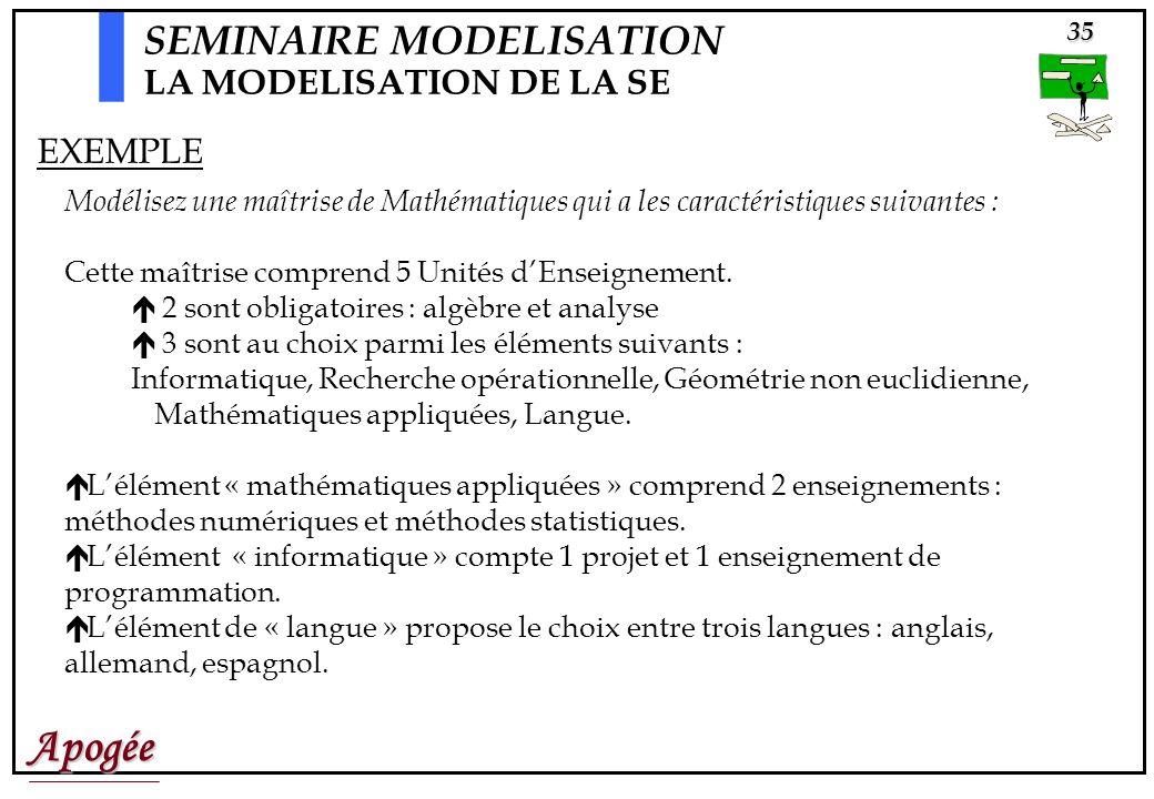 Apogée35 Modélisez une maîtrise de Mathématiques qui a les caractéristiques suivantes : Cette maîtrise comprend 5 Unités dEnseignement.