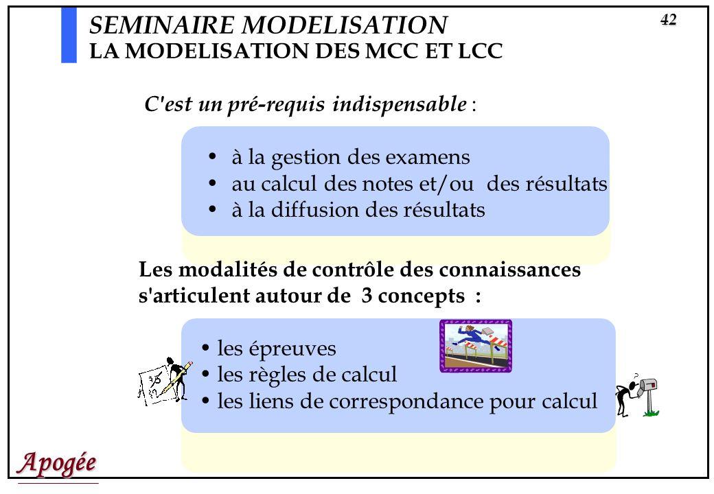 Apogée42 C est un pré-requis indispensable : à la gestion des examens au calcul des notes et/ou des résultats à la diffusion des résultats Les modalités de contrôle des connaissances s articulent autour de 3 concepts : les épreuves les règles de calcul les liens de correspondance pour calcul SEMINAIRE MODELISATION LA MODELISATION DES MCC ET LCC