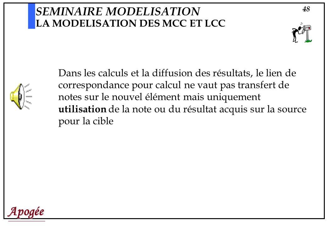 Apogée48 Dans les calculs et la diffusion des résultats, le lien de correspondance pour calcul ne vaut pas transfert de notes sur le nouvel élément mais uniquement utilisation de la note ou du résultat acquis sur la source pour la cible SEMINAIRE MODELISATION LA MODELISATION DES MCC ET LCC