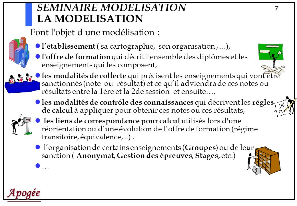 Apogée18 Responsables : - CEVU et CA sur proposition de l équipe de projet - scolarité administrative - scolarités, secrétariats pédagogiques et enseignants - enseignants chargés de filières ou directeurs d UFR SEMINAIRE MODELISATION LA MODELISATION ET SA STRATEGIE LA REPARTITION DES TÂCHES Tâches : - définition de la stratégie - modélisation niveau administratif - modélisation niveaux pédagogiques - validation des modélisations