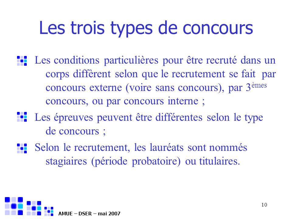 AMUE – DSER – mai 2007 10 Les trois types de concours Les conditions particulières pour être recruté dans un corps diffèrent selon que le recrutement