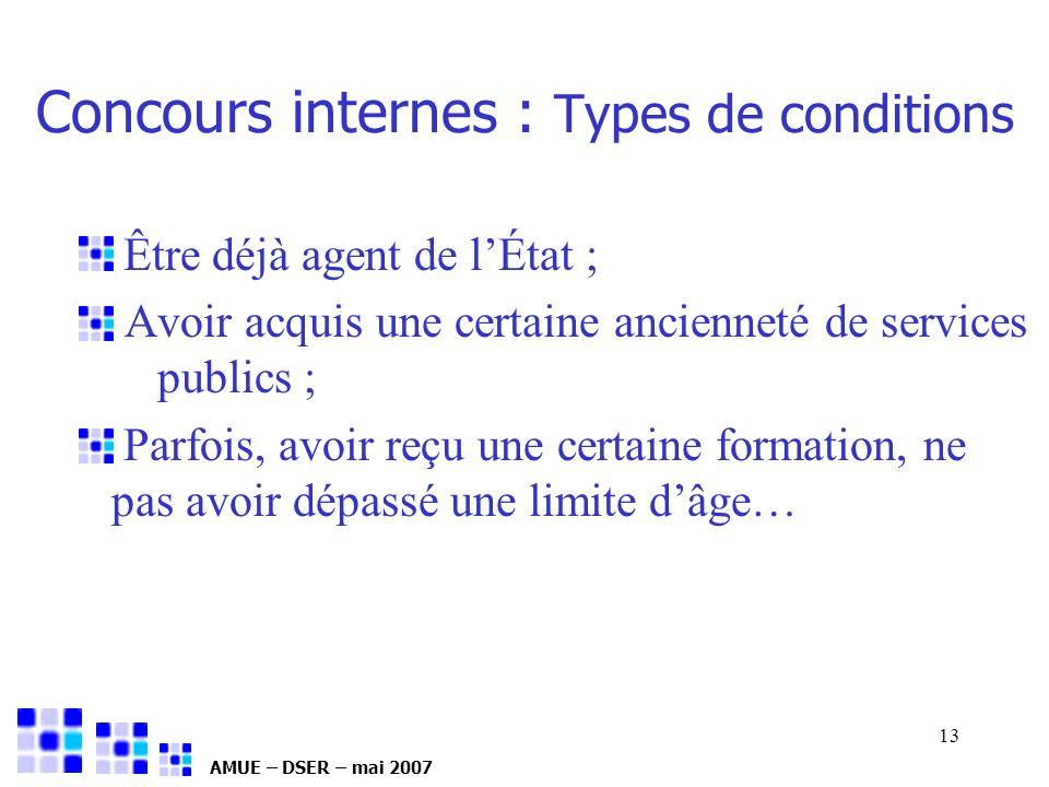 AMUE – DSER – mai 2007 13 Concours internes : Types de conditions Être déjà agent de lÉtat ; Avoir acquis une certaine ancienneté de services publics