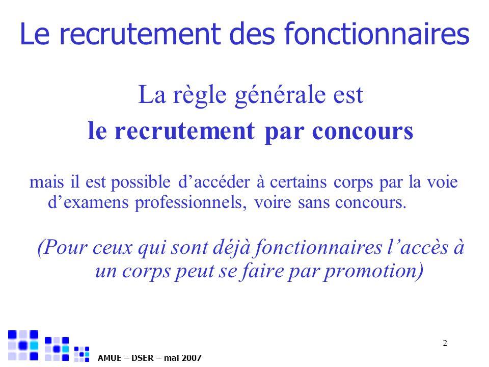AMUE – DSER – mai 2007 2 La règle générale est le recrutement par concours mais il est possible daccéder à certains corps par la voie dexamens profess