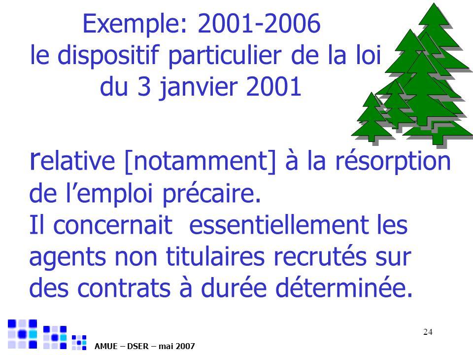 AMUE – DSER – mai 2007 24 r elative [notamment] à la résorption de lemploi précaire. Il concernait essentiellement les agents non titulaires recrutés