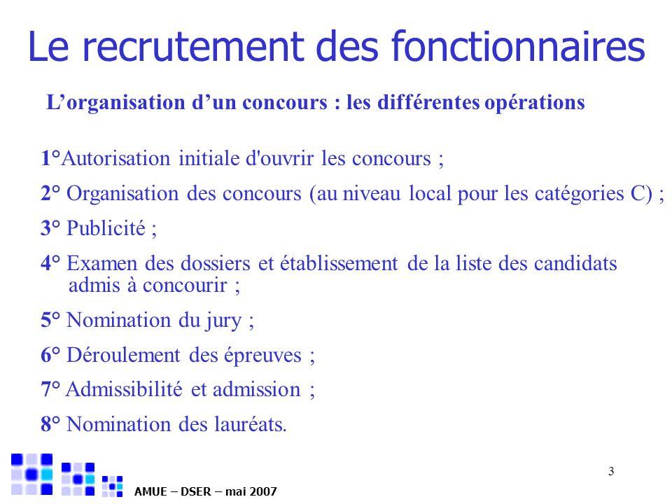 AMUE – DSER – mai 2007 3 Lorganisation dun concours : les différentes opérations 1°Autorisation initiale d'ouvrir les concours ; 2° Organisation des c