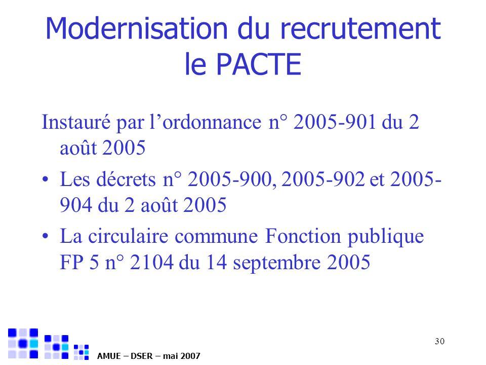 AMUE – DSER – mai 2007 30 Modernisation du recrutement le PACTE Instauré par lordonnance n° 2005-901 du 2 août 2005 Les décrets n° 2005-900, 2005-902