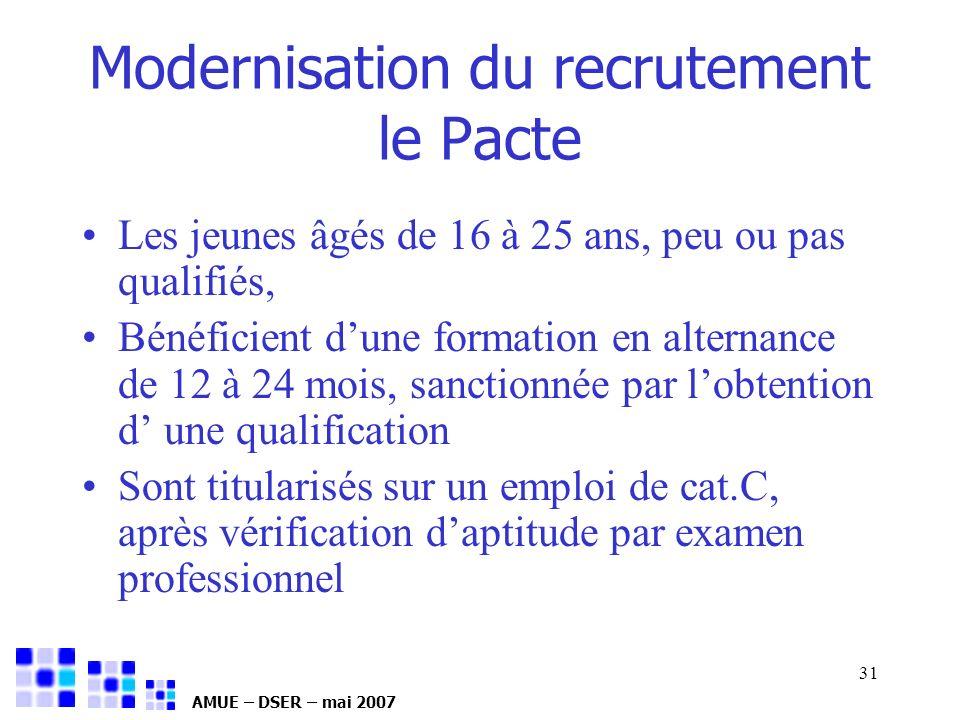 AMUE – DSER – mai 2007 31 Modernisation du recrutement le Pacte Les jeunes âgés de 16 à 25 ans, peu ou pas qualifiés, Bénéficient dune formation en al