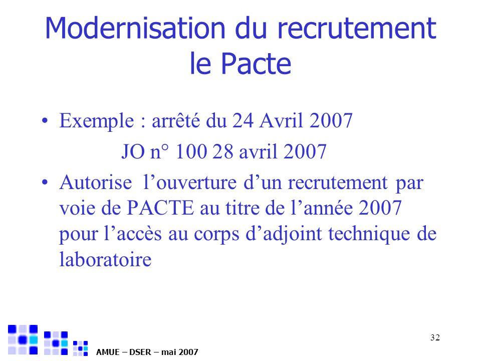 AMUE – DSER – mai 2007 32 Modernisation du recrutement le Pacte Exemple : arrêté du 24 Avril 2007 JO n° 100 28 avril 2007 Autorise louverture dun recr