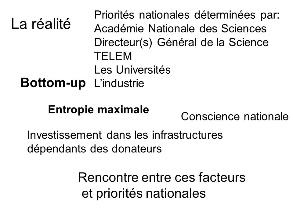 28 Execution of the vision for long term objectives Positioning the Ministry of Science as a central role in shaping the science and technology policy