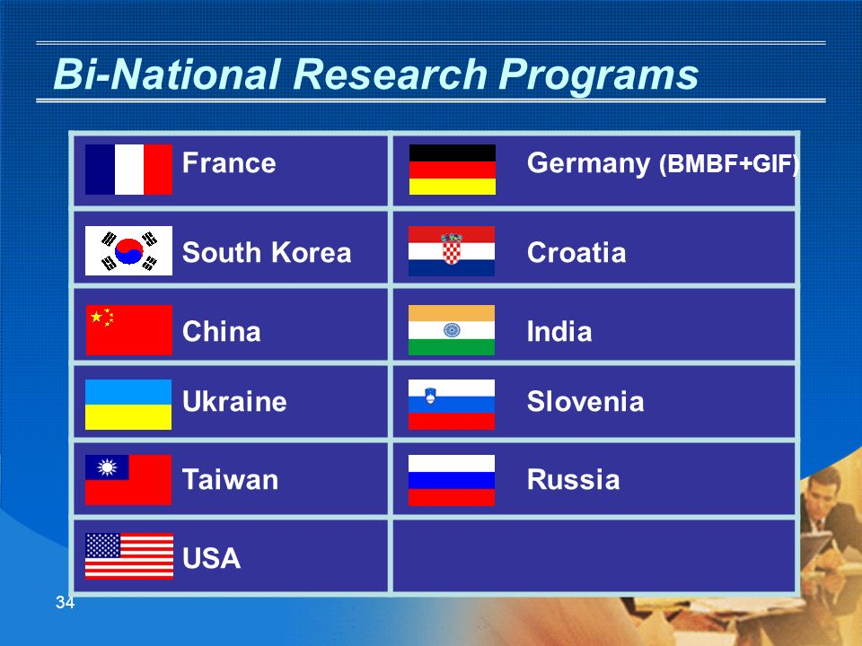 33 Cooperative research programs. Membership in international organizations.