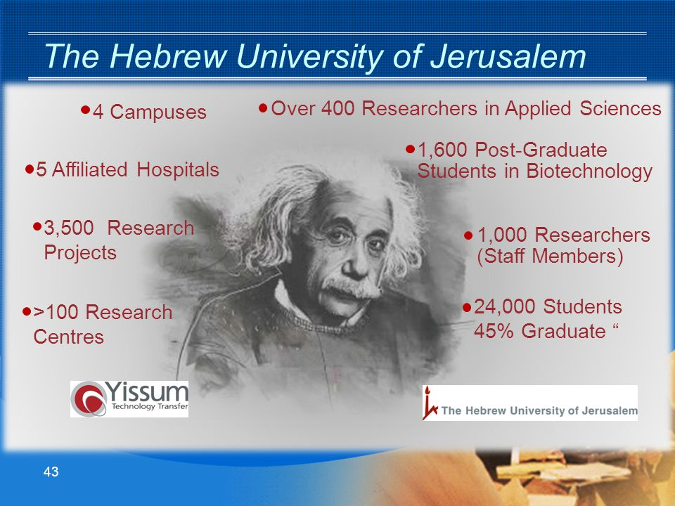 Albert Einstein The Hebrew University of Jerusalem