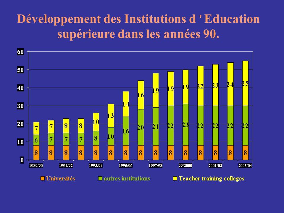 Etudiants dans l Education Supérieure