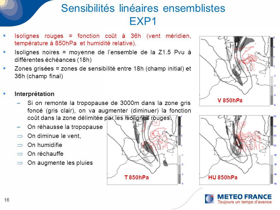 16 Sensibilités linéaires ensemblistes EXP1 Isolignes rouges = fonction coût à 36h (vent méridien, température à 850hPa et humidité relative).