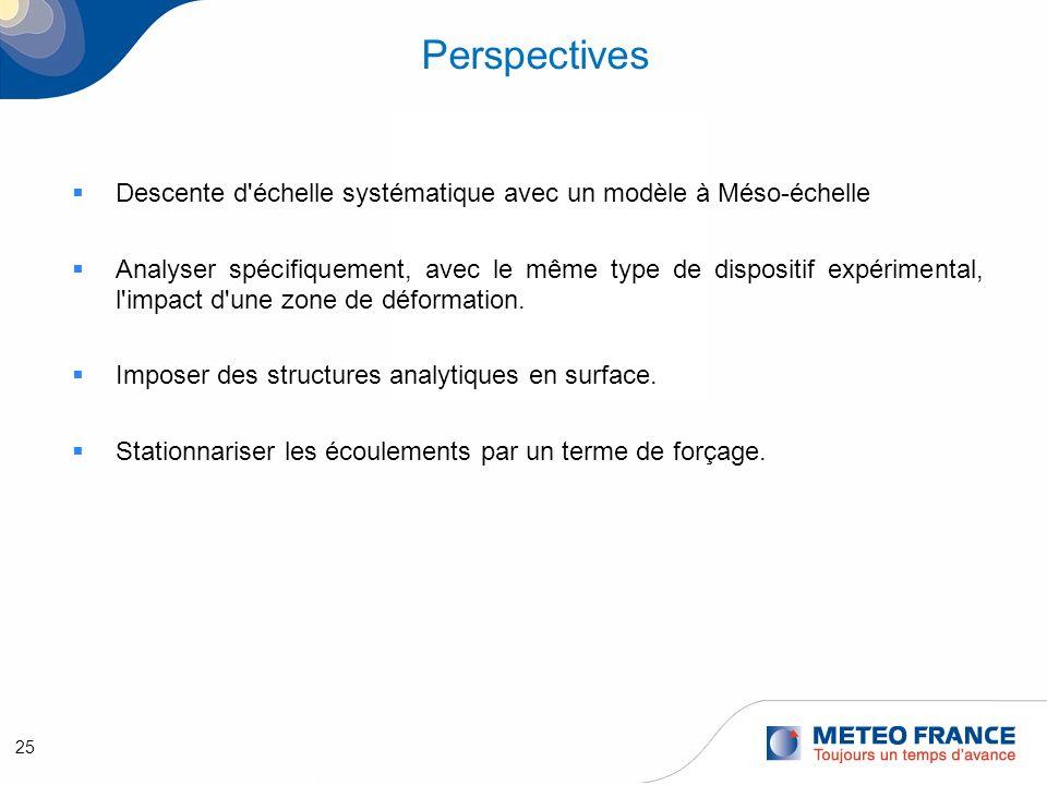 25 Perspectives Descente d échelle systématique avec un modèle à Méso-échelle Analyser spécifiquement, avec le même type de dispositif expérimental, l impact d une zone de déformation.